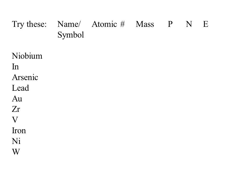 Rhenium Re 186 75 Protons: 75 Neutrons: 111 Electrons: 75
