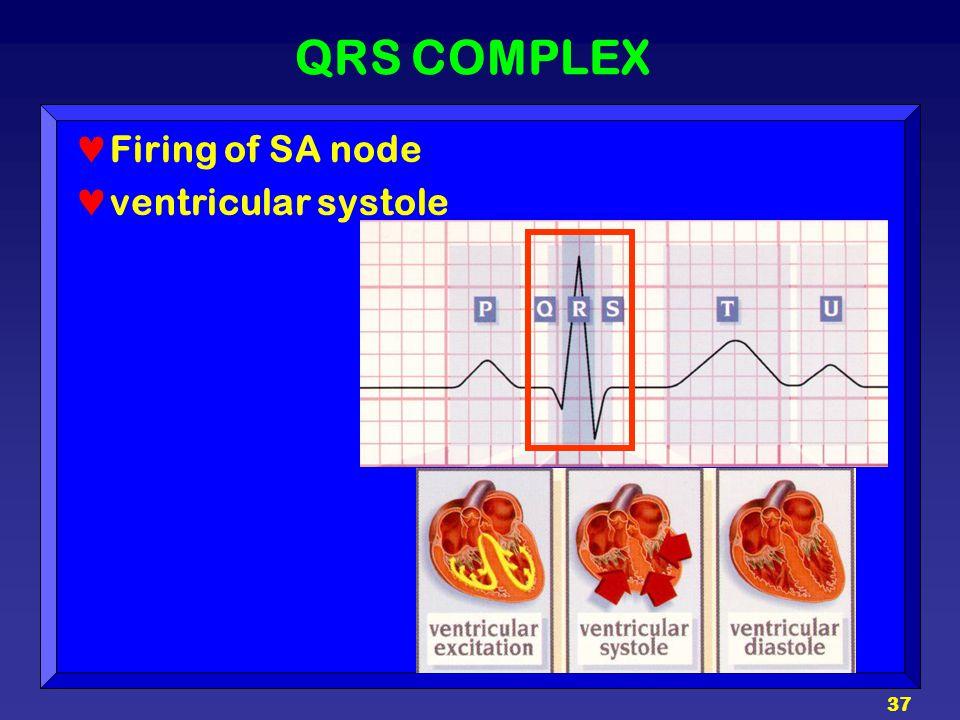 37 QRS COMPLEX Firing of SA node ventricular systole