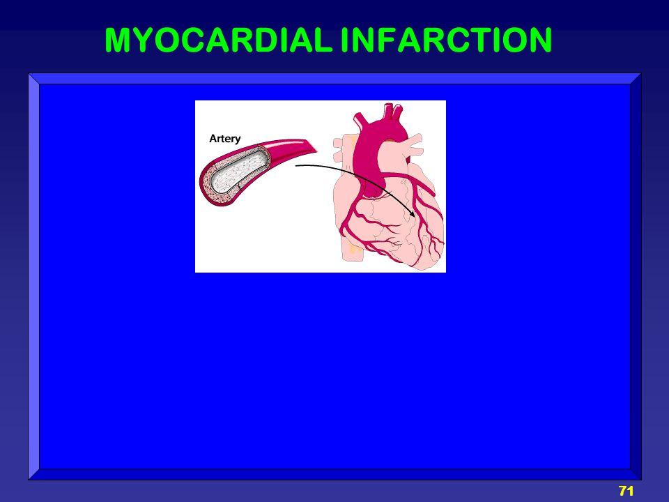 71 MYOCARDIAL INFARCTION