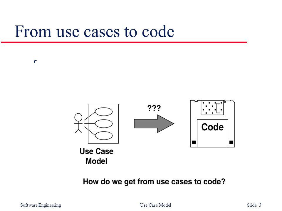 Software Engineering Use Case Model Slide 3 From use cases to code l