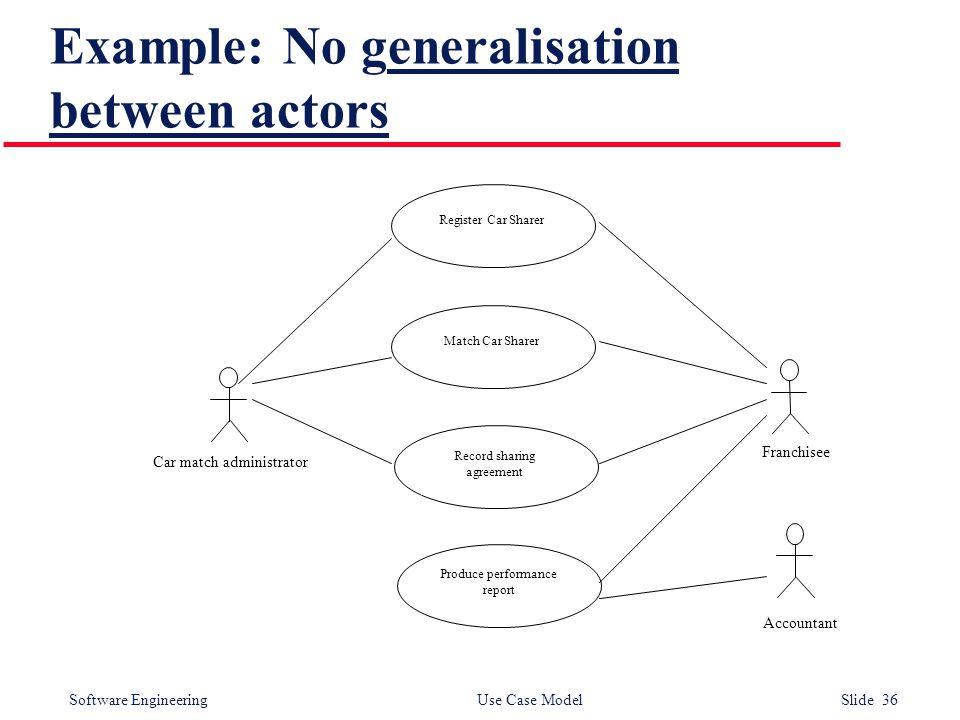 Software Engineering Use Case Model Slide 36 Example: No generalisation between actors Match Car Sharer Register Car Sharer Record sharing agreement P