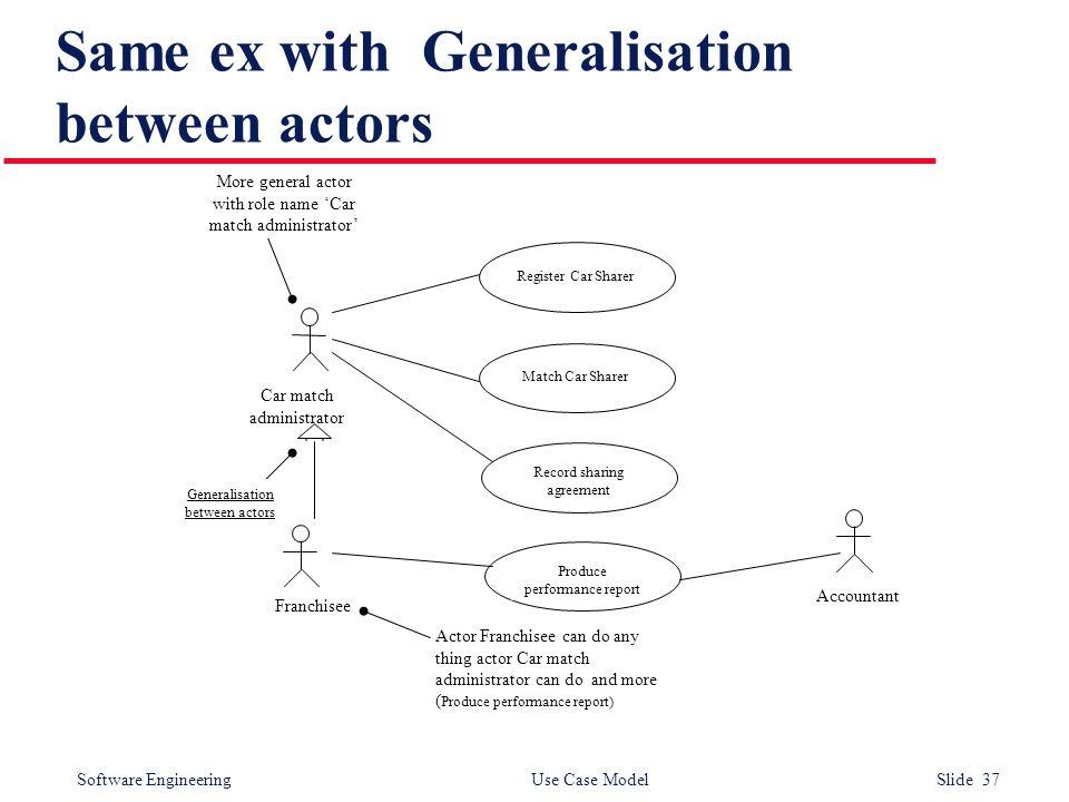Software Engineering Use Case Model Slide 37 Same ex with Generalisation between actors Match Car Sharer Register Car Sharer Record sharing agreement