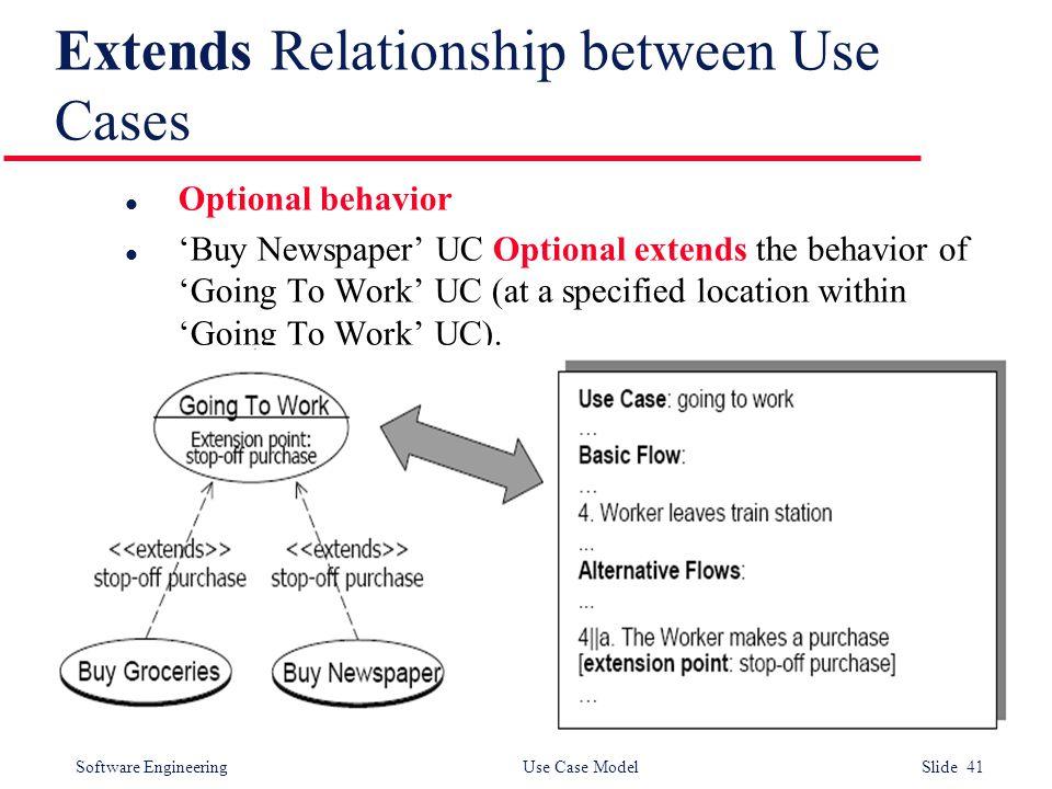 Software Engineering Use Case Model Slide 41 Extends Relationship between Use Cases l Optional behavior l 'Buy Newspaper' UC Optional extends the beha
