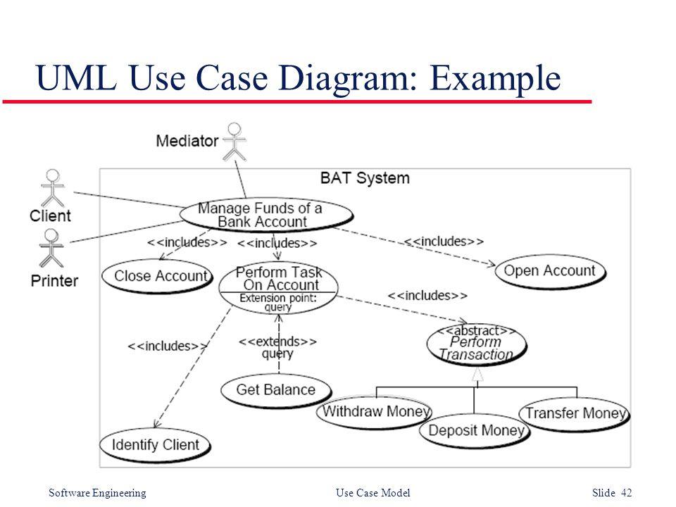 Software Engineering Use Case Model Slide 42 UML Use Case Diagram: Example