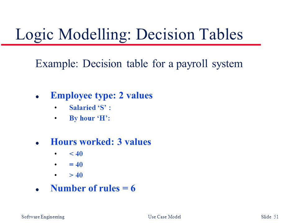 Software Engineering Use Case Model Slide 51 Logic Modelling: Decision Tables Example: Decision table for a payroll system l Employee type: 2 values Salaried 'S' : By hour 'H': l Hours worked: 3 values < 40 = 40 > 40 l Number of rules = 6