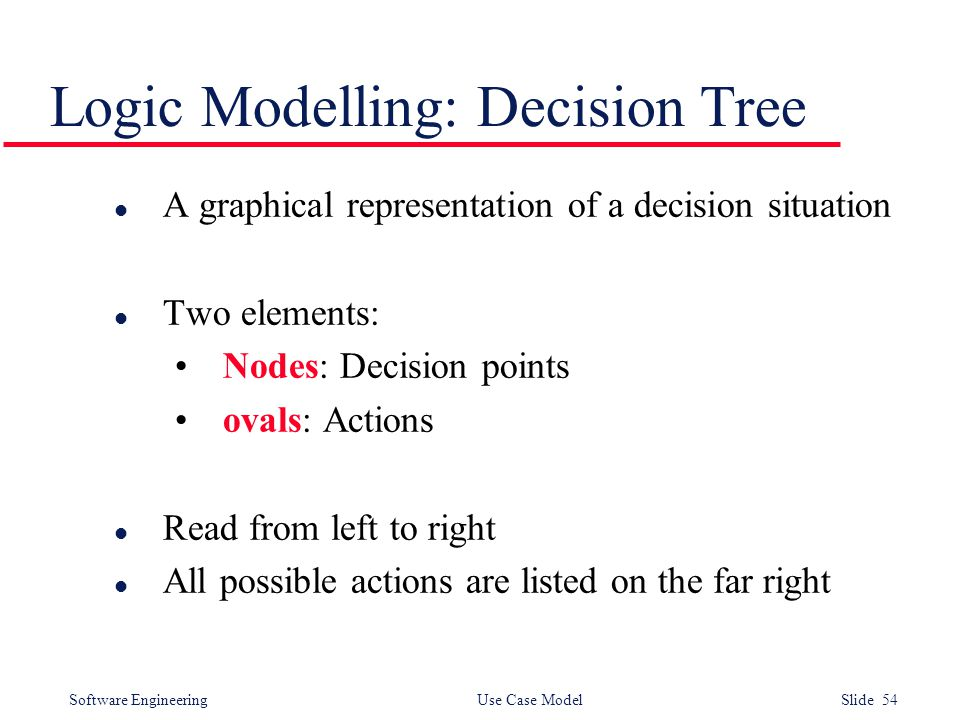 Software Engineering Use Case Model Slide 54 Logic Modelling: Decision Tree l A graphical representation of a decision situation l Two elements: Nodes
