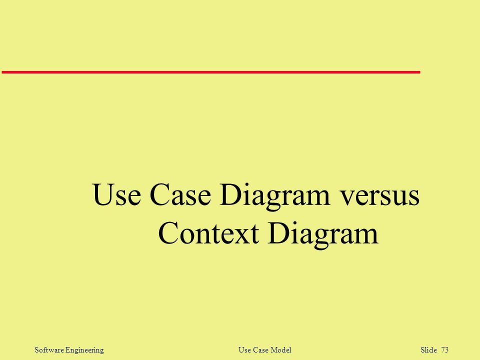Software Engineering Use Case Model Slide 73 Use Case Diagram versus Context Diagram