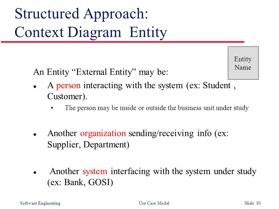 Software Engineering Use Case Model Slide 80 Structured Approach: Context Diagram Entity An Entity External Entity may be: l A person interacting with the system (ex: Student, Customer).