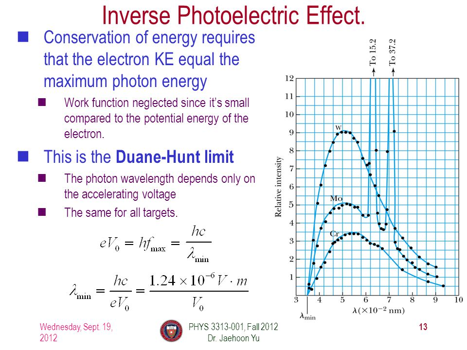 Inverse Photoelectric Effect. Conservation of energy requires that the electron KE equal the maximum photon energy Work function neglected since it's