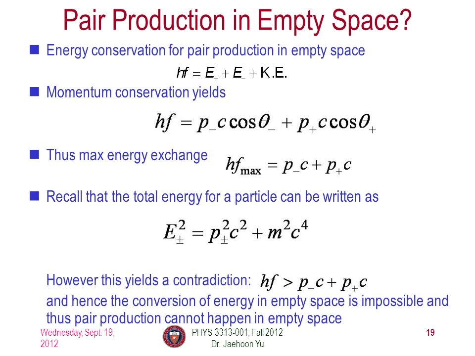 Pair Production in Empty Space? Energy conservation for pair production in empty space Momentum conservation yields Thus max energy exchange Recall th