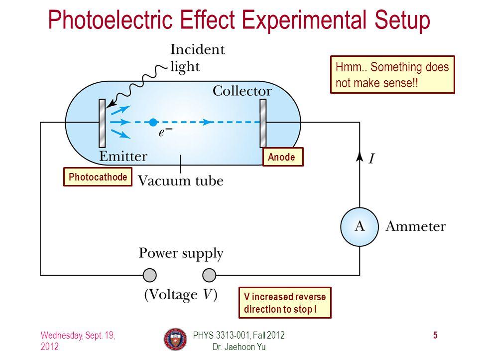 Photoelectric Effect Experimental Setup Wednesday, Sept. 19, 2012 5 PHYS 3313-001, Fall 2012 Dr. Jaehoon Yu Hmm.. Something does not make sense!! Phot