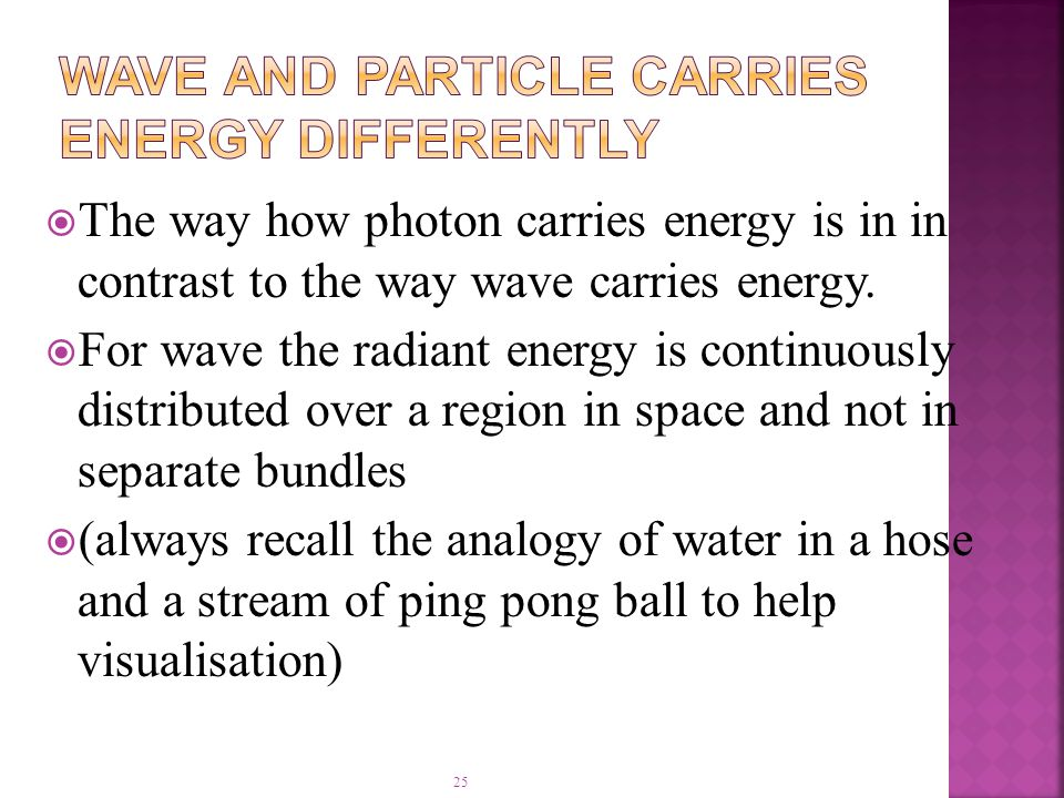 25  The way how photon carries energy is in in contrast to the way wave carries energy.