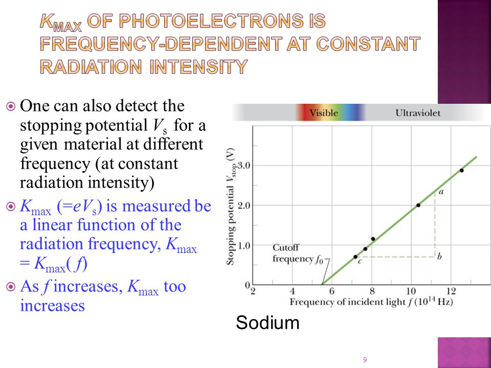 9  One can also detect the stopping potential V s for a given material at different frequency (at constant radiation intensity)  K max (=eV s ) is measured be a linear function of the radiation frequency, K max = K max ( f)  As f increases, K max too increases Sodium