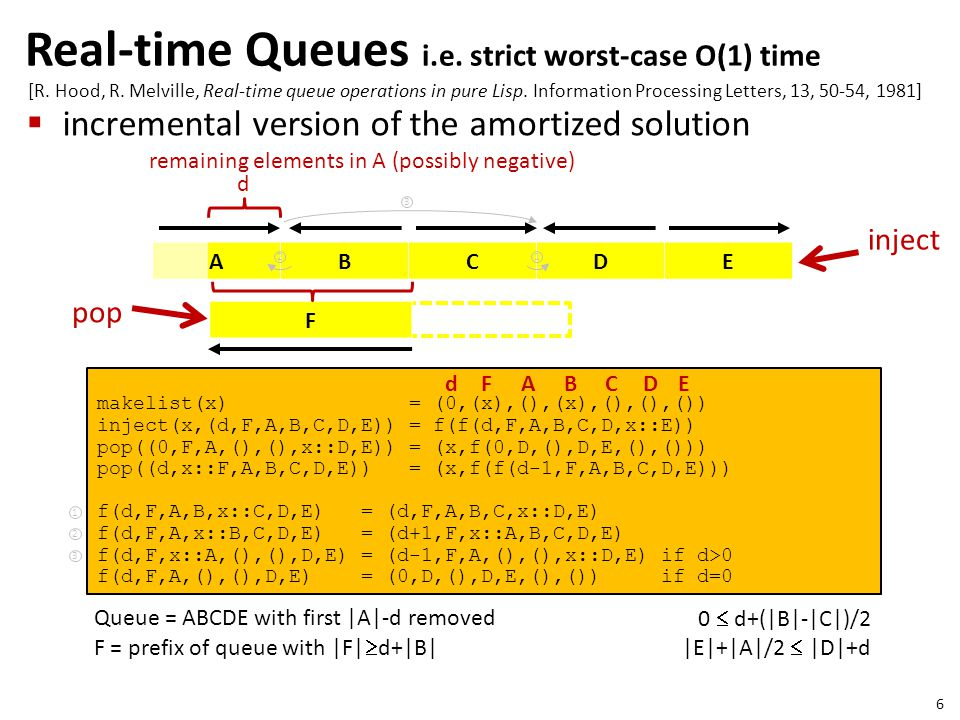 Queues [R.Hood, R. Melville, Real-time queue operations in pure Lisp.