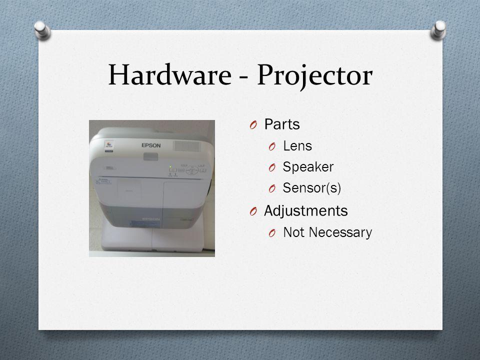 Hardware - Projector O Parts O Lens O Speaker O Sensor(s) O Adjustments O Not Necessary