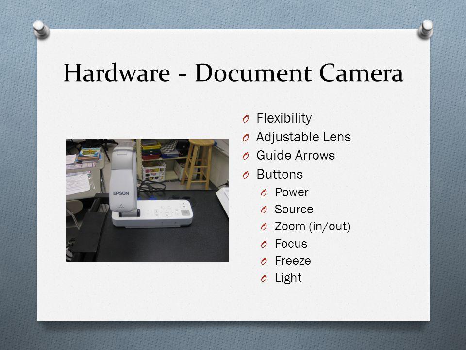 Hardware - Document Camera O Flexibility O Adjustable Lens O Guide Arrows O Buttons O Power O Source O Zoom (in/out) O Focus O Freeze O Light