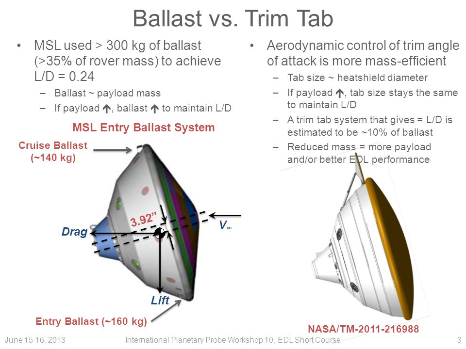 Ballast vs. Trim Tab MSL used > 300 kg of ballast (>35% of rover mass) to achieve L/D = 0.24 –Ballast ~ payload mass –If payload , ballast  to maint