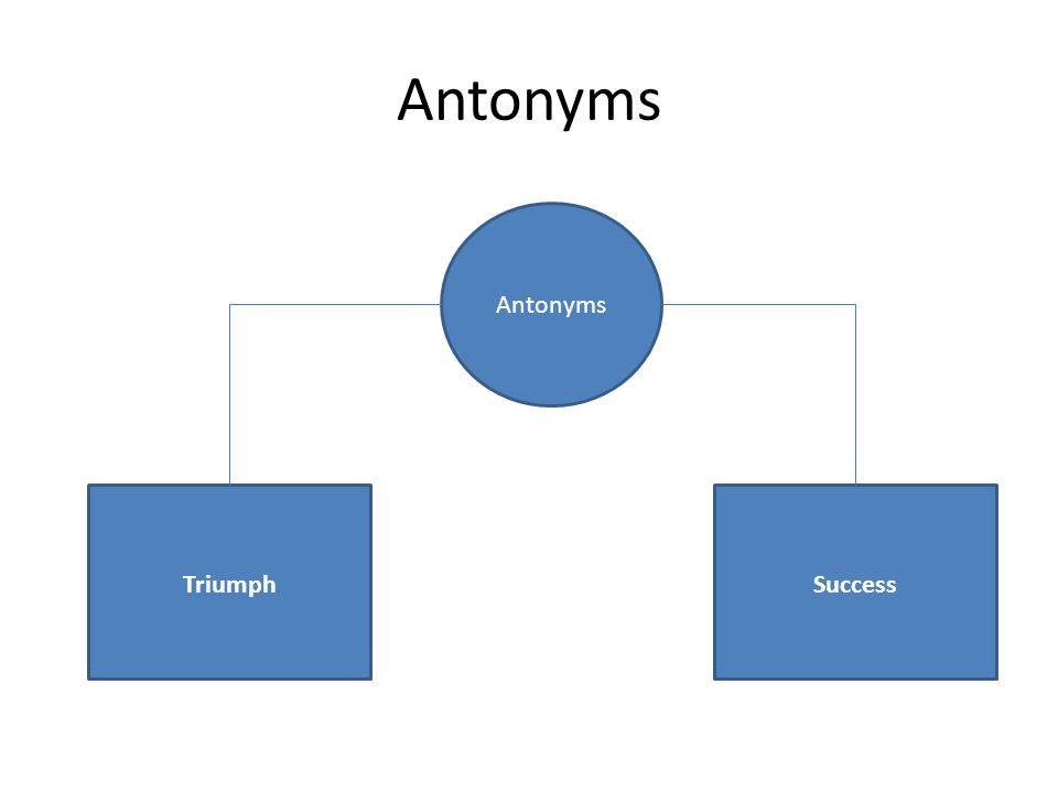 Antonyms TriumphSuccess Antonyms