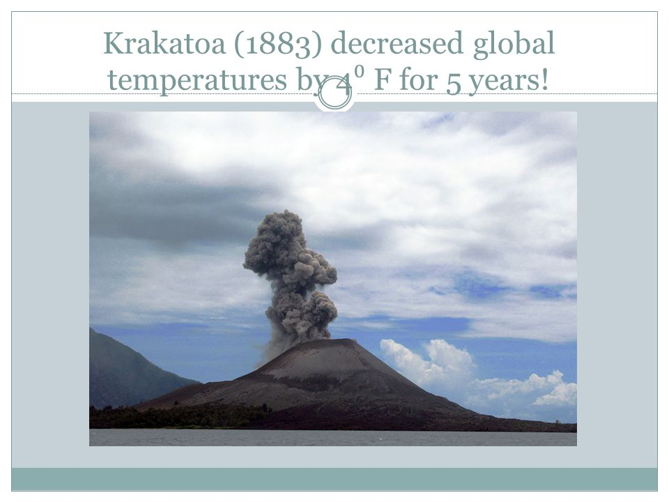 Krakatoa (1883) decreased global temperatures by 4 ⁰ F for 5 years!