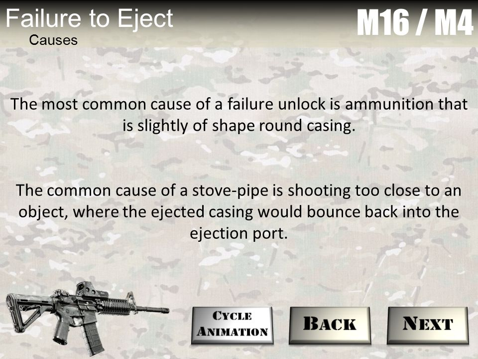 M16 / M4 Failure to Eject Causes The most common cause of a failure unlock is ammunition that is slightly of shape round casing. The common cause of a