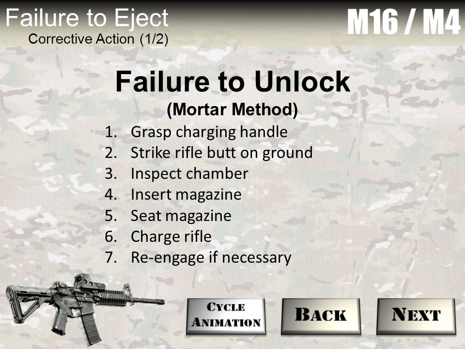 M16 / M4 Failure to Eject Corrective Action (1/2) 1.Grasp charging handle 2.Strike rifle butt on ground 3.Inspect chamber 4.Insert magazine 5.Seat mag