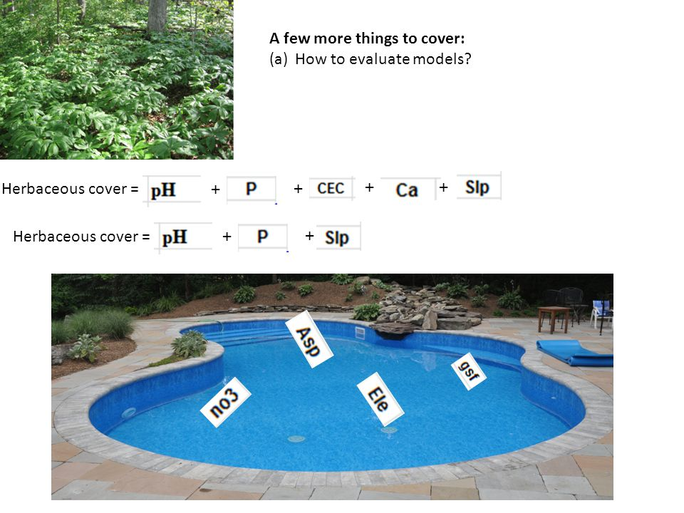 Herbaceous cover = + + ++ A few more things to cover: (a)How to evaluate models? Herbaceous cover = + +