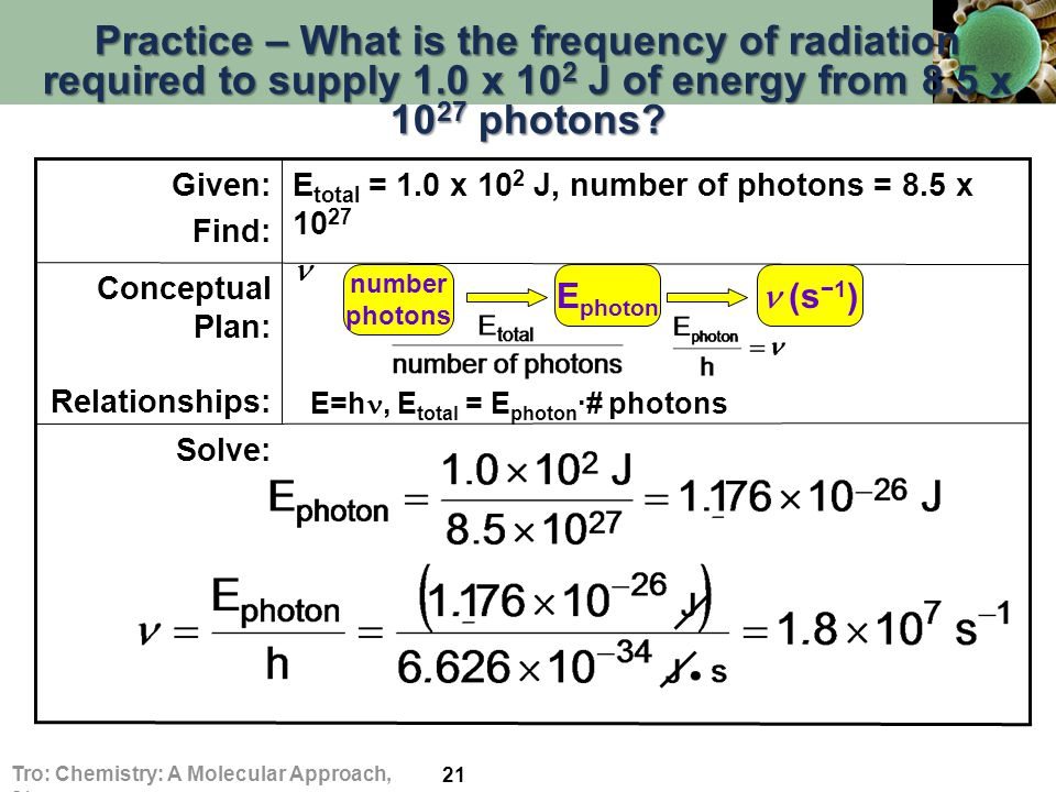 21 Practice – What is the frequency of radiation required to supply 1.0 x 10 2 J of energy from 8.5 x 10 27 photons.
