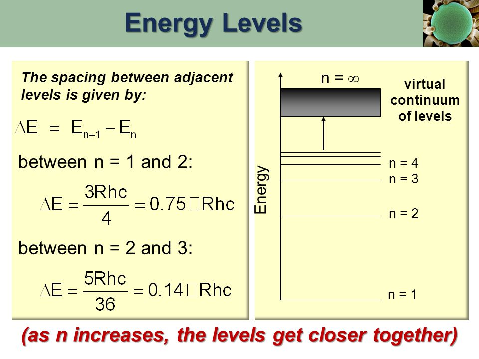 The spacing between adjacent levels is given by: (as n increases, the levels get closer together) virtual continuum of levels n = 1 n = 2 n = 3 n = 4 Energy n =  between n = 1 and 2: between n = 2 and 3: Energy Levels