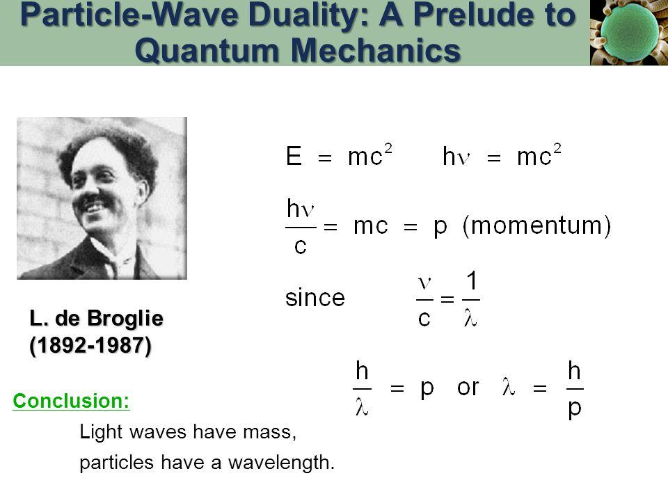 L. de Broglie (1892-1987) Conclusion: Light waves have mass, particles have a wavelength.
