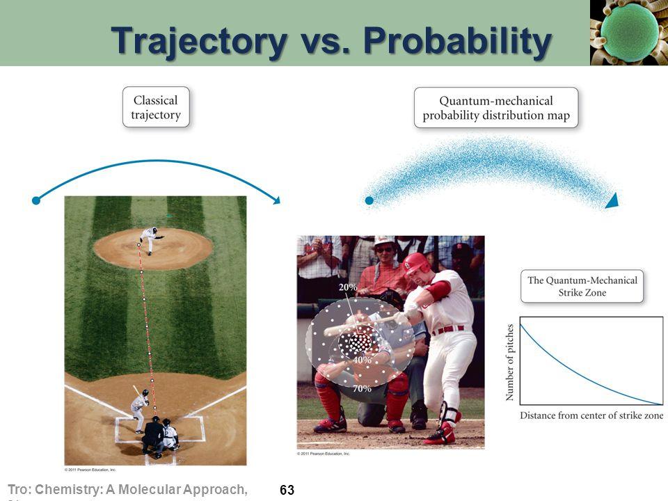 Trajectory vs. Probability 63 Tro: Chemistry: A Molecular Approach, 2/e