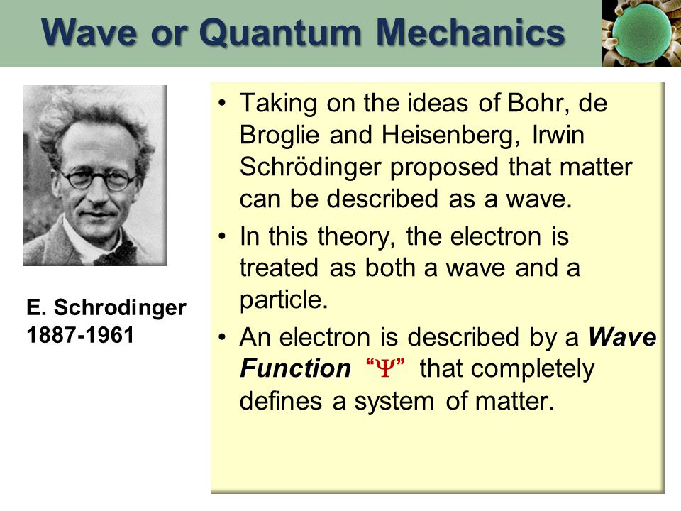 Taking on the ideas of Bohr, de Broglie and Heisenberg, Irwin Schrödinger proposed that matter can be described as a wave.