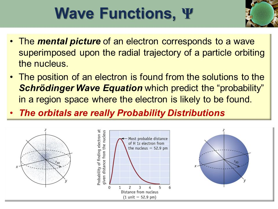 The mental picture of an electron corresponds to a wave superimposed upon the radial trajectory of a particle orbiting the nucleus.