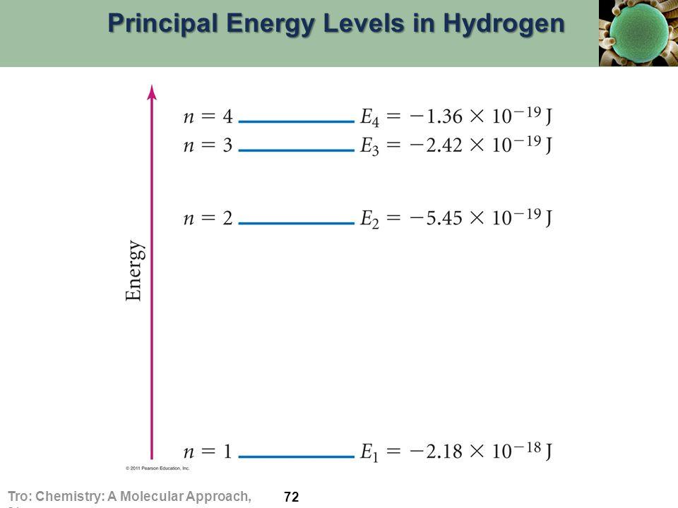 Principal Energy Levels in Hydrogen 72 Tro: Chemistry: A Molecular Approach, 2/e