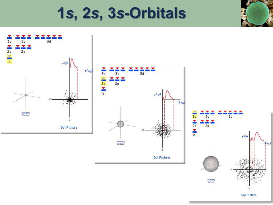 1s, 2s, 3s-Orbitals