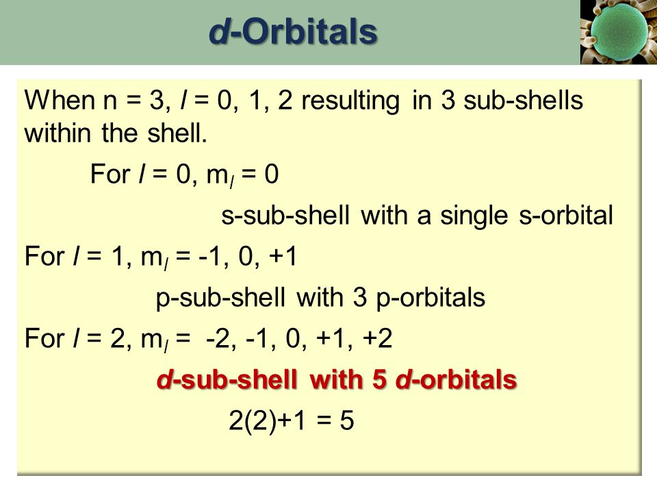 When n = 3, l = 0, 1, 2 resulting in 3 sub-shells within the shell.