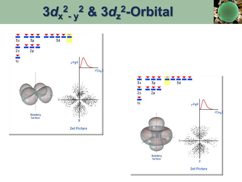3d x 2 - y 2 & 3d z 2 -Orbital