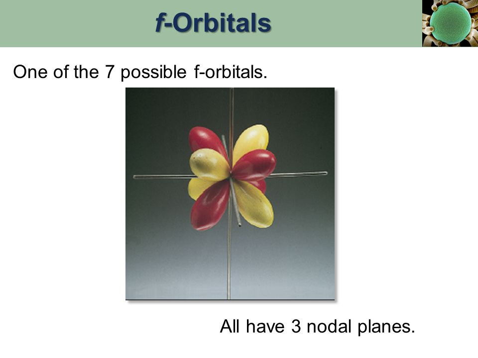 All have 3 nodal planes. One of the 7 possible f-orbitals. f-Orbitals