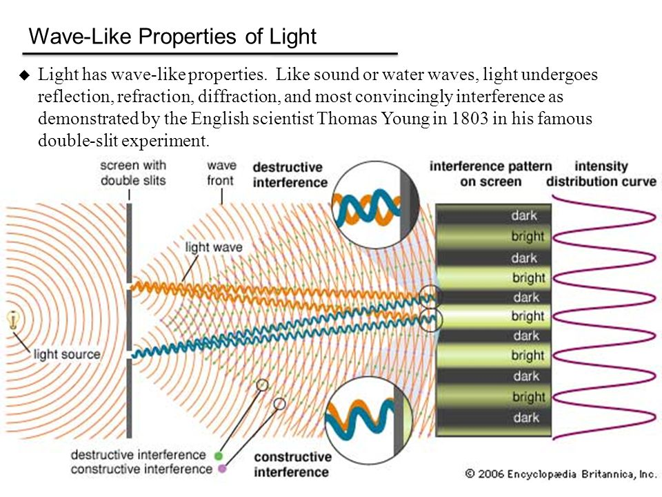 Wave-Like Properties of Light  Light has wave-like properties.