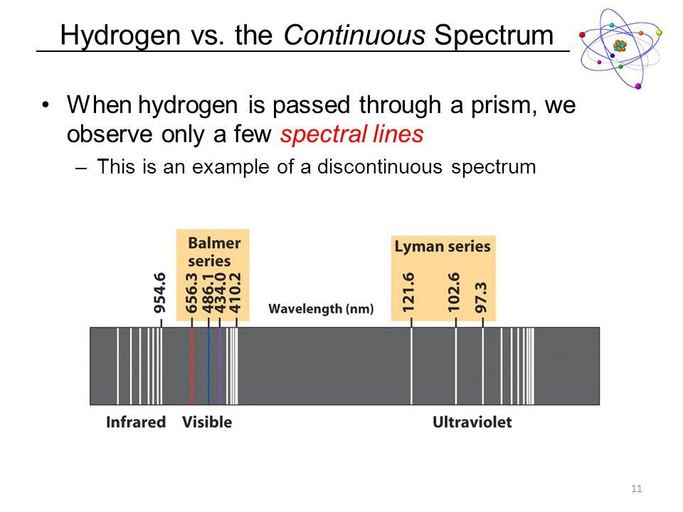 Hydrogen vs.