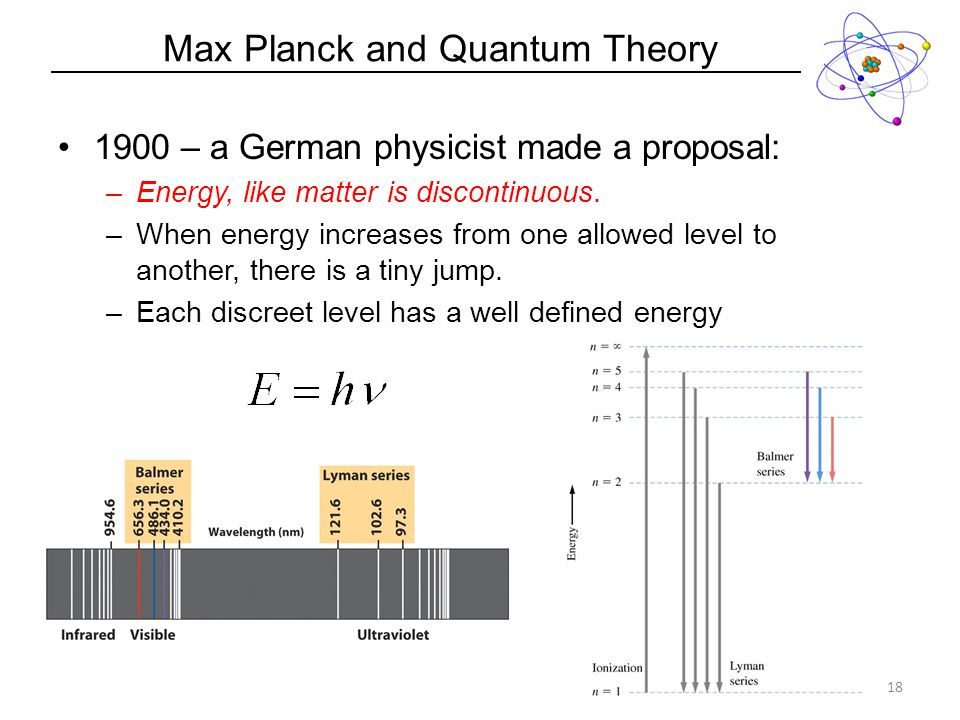 Max Planck and Quantum Theory 18 1900 – a German physicist made a proposal: –Energy, like matter is discontinuous.