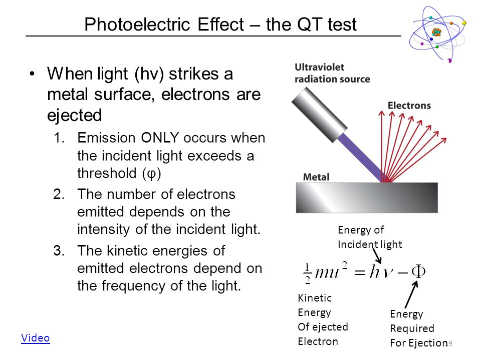 Photoelectric Effect – the QT test 19 When light (hν) strikes a metal surface, electrons are ejected 1.Emission ONLY occurs when the incident light ex