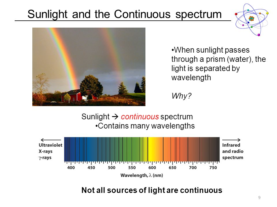 Sunlight and the Continuous spectrum 9 When sunlight passes through a prism (water), the light is separated by wavelength Why? Sunlight  continuous s