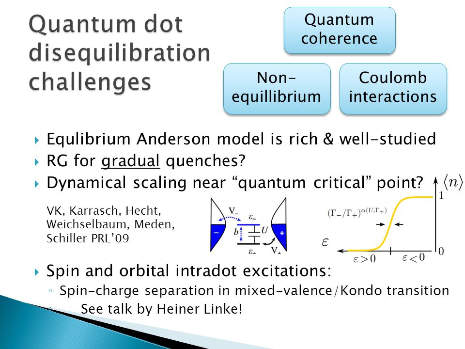  Equlibrium Anderson model is rich & well-studied  RG for gradual quenches.