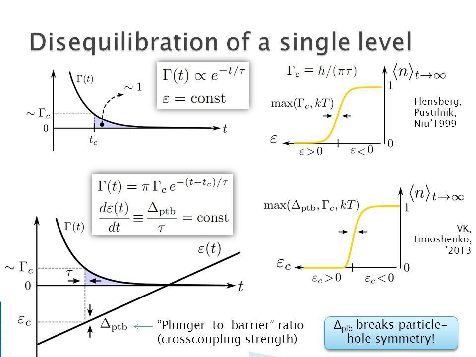Flensberg, Pustilnik, Niu'1999 Plunger-to-barrier ratio (crosscoupling strength) Δ ptb breaks particle- hole symmetry.