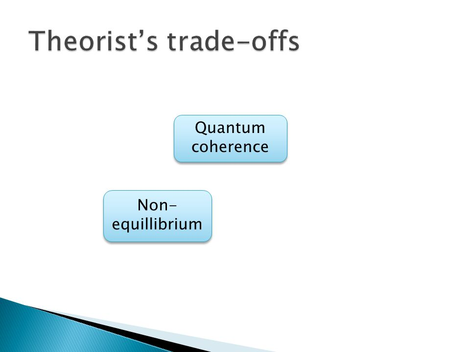 Quantum coherence Non- equillibrium