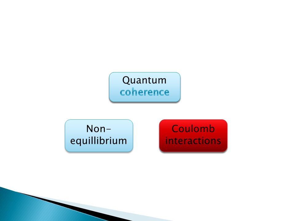 Quantum coherence Coulomb interactions Non- equillibrium Coulomb interactions