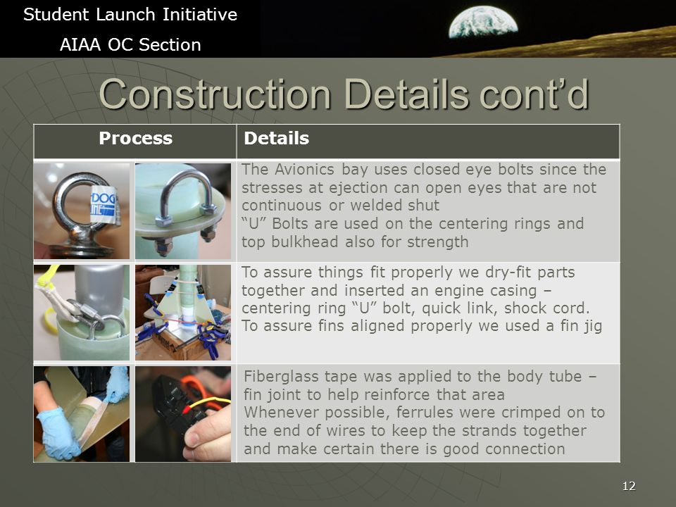 Construction Details cont'd 12 Student Launch Initiative AIAA OC Section ProcessDetails The Avionics bay uses closed eye bolts since the stresses at ejection can open eyes that are not continuous or welded shut U Bolts are used on the centering rings and top bulkhead also for strength To assure things fit properly we dry-fit parts together and inserted an engine casing – centering ring U bolt, quick link, shock cord.