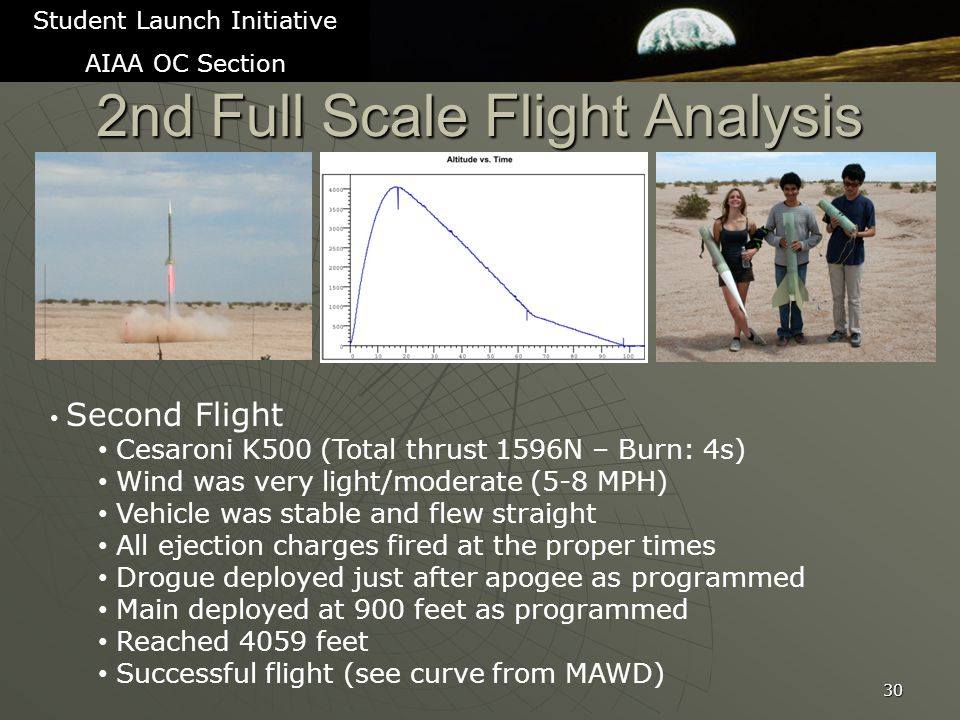2nd Full Scale Flight Analysis 30 Student Launch Initiative AIAA OC Section Second Flight Cesaroni K500 (Total thrust 1596N – Burn: 4s) Wind was very light/moderate (5-8 MPH) Vehicle was stable and flew straight All ejection charges fired at the proper times Drogue deployed just after apogee as programmed Main deployed at 900 feet as programmed Reached 4059 feet Successful flight (see curve from MAWD)