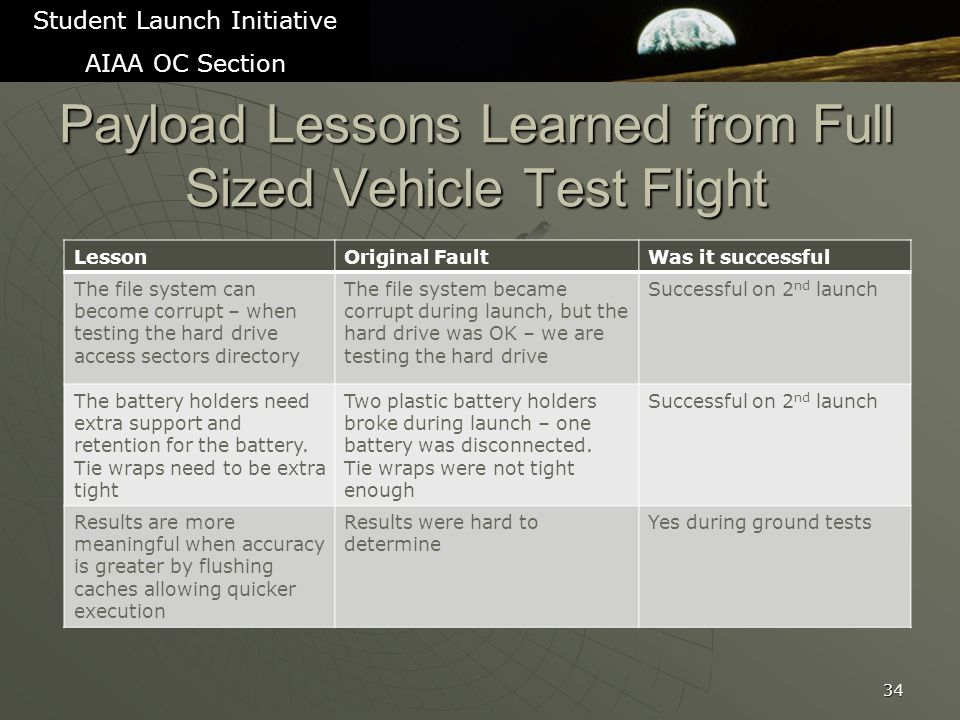 Payload Lessons Learned from Full Sized Vehicle Test Flight 34 Student Launch Initiative AIAA OC Section LessonOriginal FaultWas it successful The file system can become corrupt – when testing the hard drive access sectors directory The file system became corrupt during launch, but the hard drive was OK – we are testing the hard drive Successful on 2 nd launch The battery holders need extra support and retention for the battery.