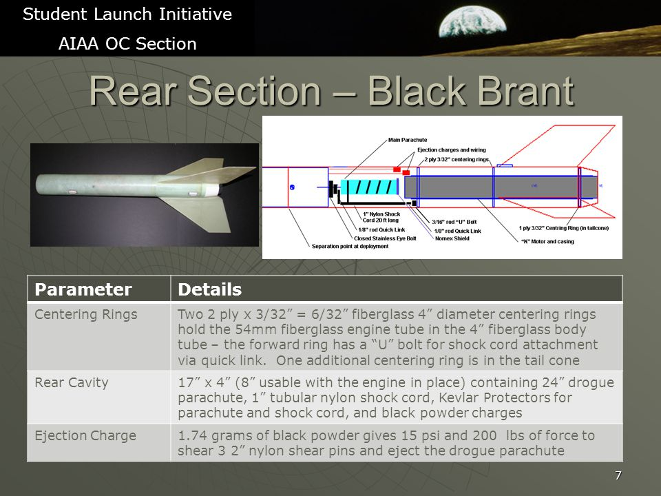 Rear Section – Black Brant ParameterDetails Centering RingsTwo 2 ply x 3/32 = 6/32 fiberglass 4 diameter centering rings hold the 54mm fiberglass engine tube in the 4 fiberglass body tube – the forward ring has a U bolt for shock cord attachment via quick link.
